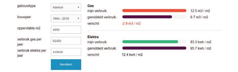 gas elektra tabel
