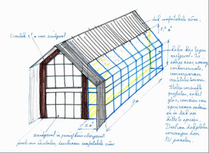 Lees meer over het artikel Terugblik op ontwerp en vergunning
